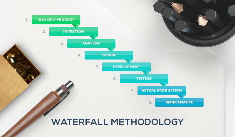 waterfall-methodology-difference-between-agile-and-waterfall