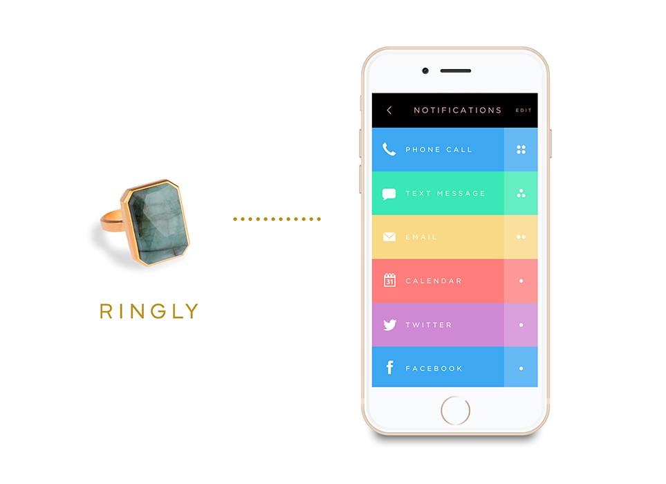 ringly-app