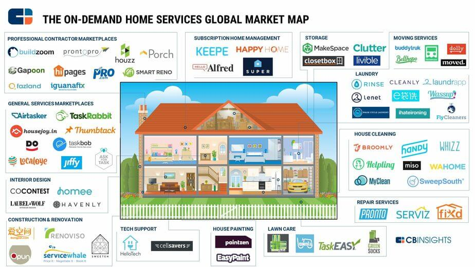 on-demand-home-services-global-market
