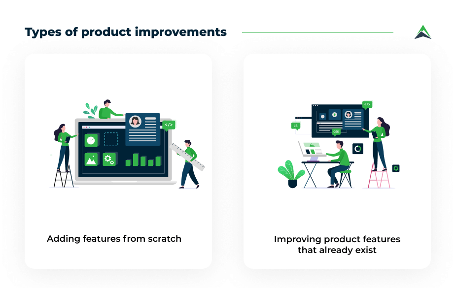 types-of-product-improvements