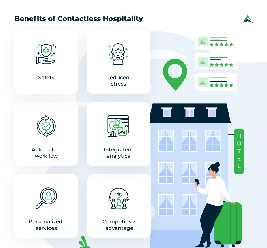 contactless-hospitality-benefits