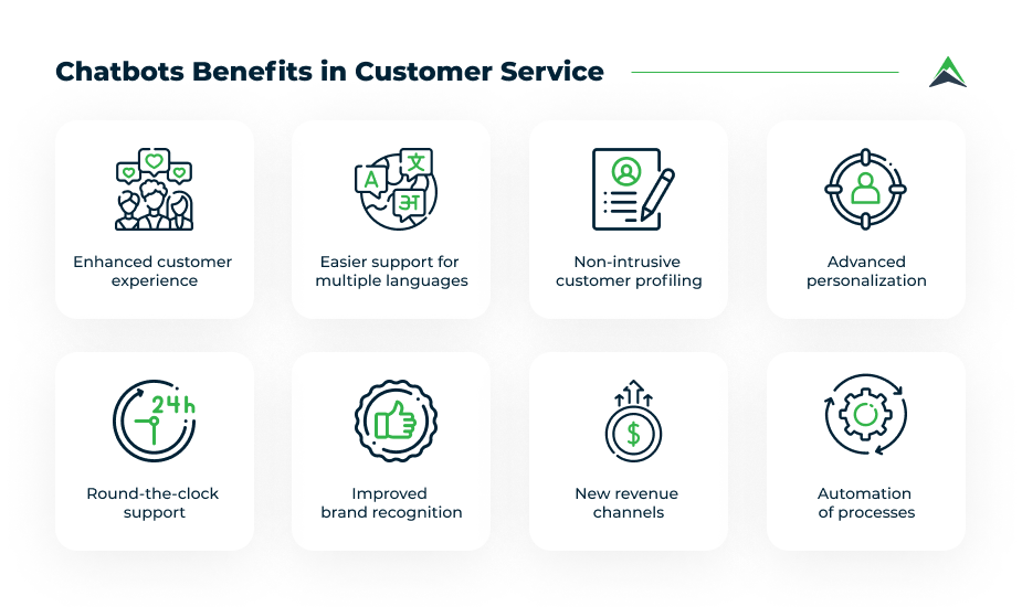 chatbots-benefits-in-customer-service