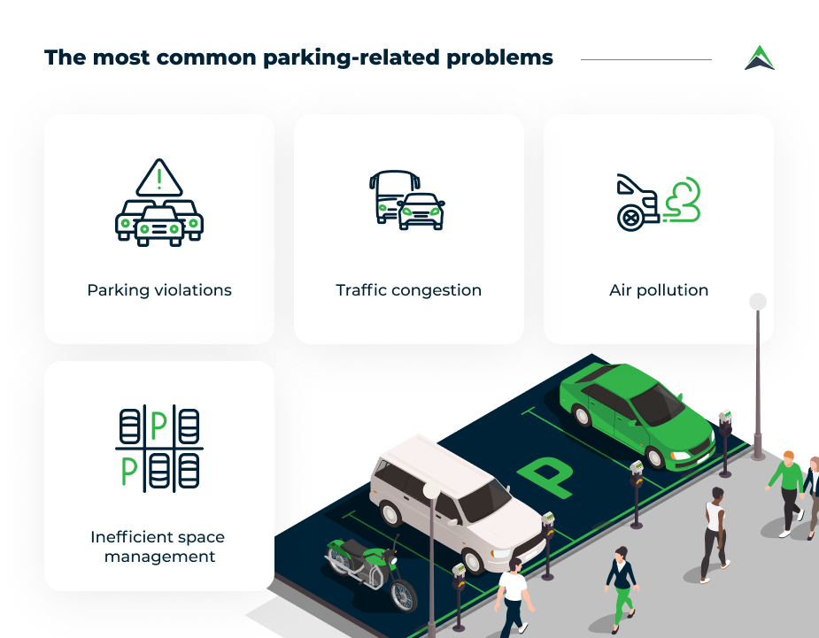 parking-problems-in-big-citiest